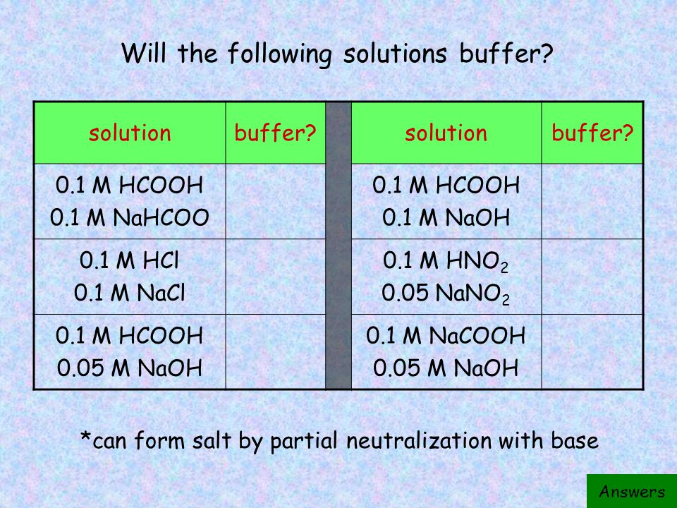 How do you prepare a buffer with a pH of 4.5.