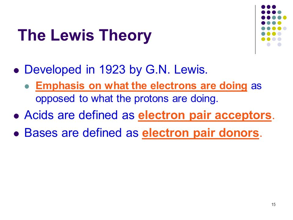 15 The Lewis Theory Developed in 1923 by G.N. Lewis. Emphasis on what the electrons are doing as opposed to what the protons are doing. Acids are defi