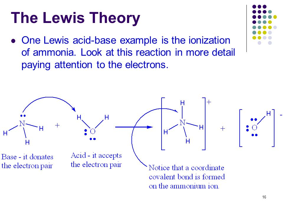 16 The Lewis Theory One Lewis acid-base example is the ionization of ammonia. Look at this reaction in more detail paying attention to the electrons.
