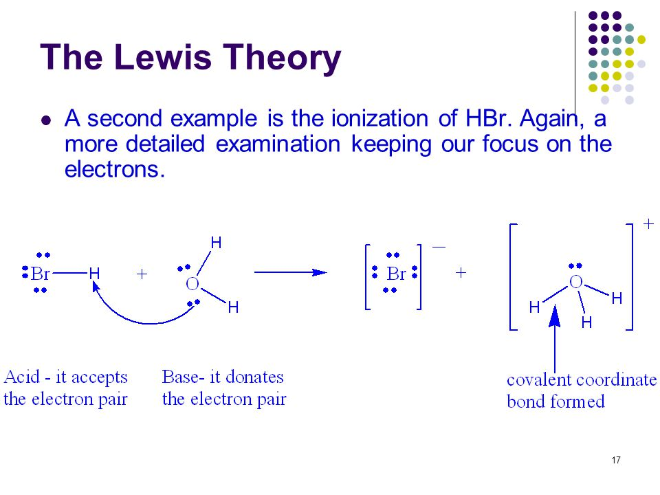 17 The Lewis Theory A second example is the ionization of HBr. Again, a more detailed examination keeping our focus on the electrons.