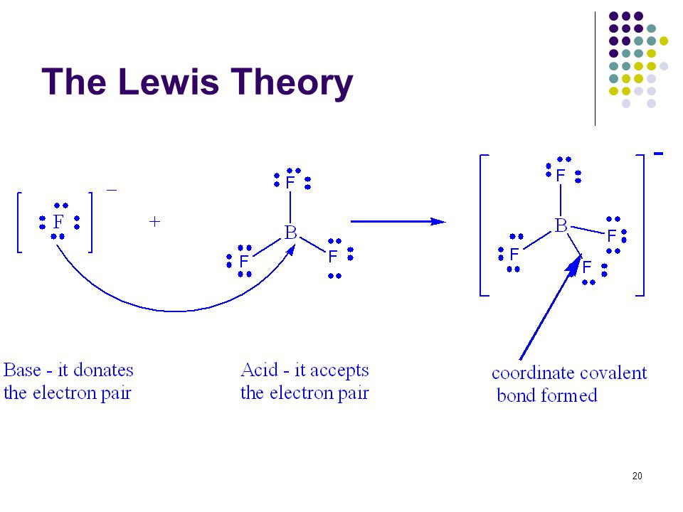 20 The Lewis Theory