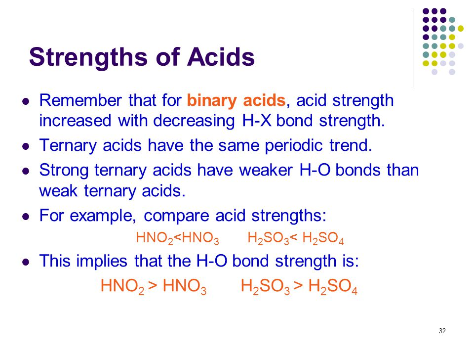 32 Strengths of Acids Remember that for binary acids, acid strength increased with decreasing H-X bond strength. Ternary acids have the same periodic