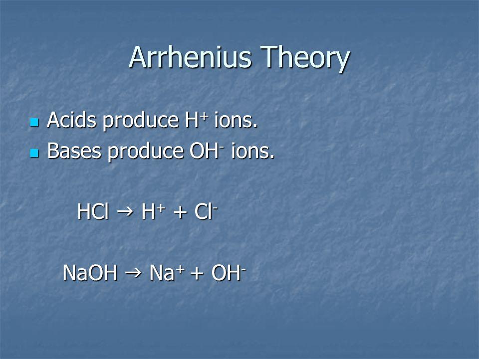 Arrhenius Theory Acids produce H + ions.Acids produce H + ions.
