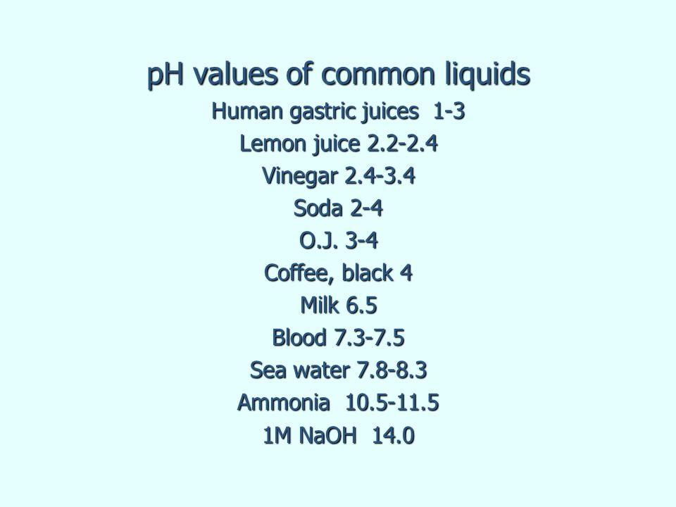 pH values of common liquids Human gastric juices 1-3 Lemon juice 2.2-2.4 Vinegar 2.4-3.4 Soda 2-4 O.J.