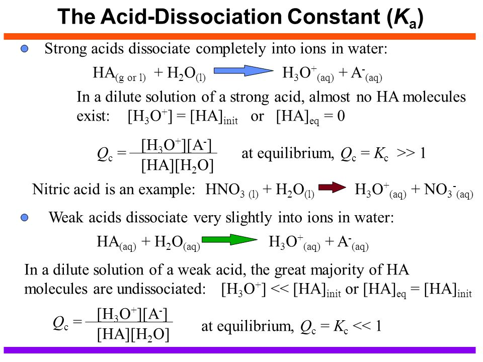 The Acid-Dissociation Constant (K a ) Strong acids dissociate completely into ions in water: HA (g or l) + H 2 O (l) H 3 O + (aq) + A - (aq) In a dilu