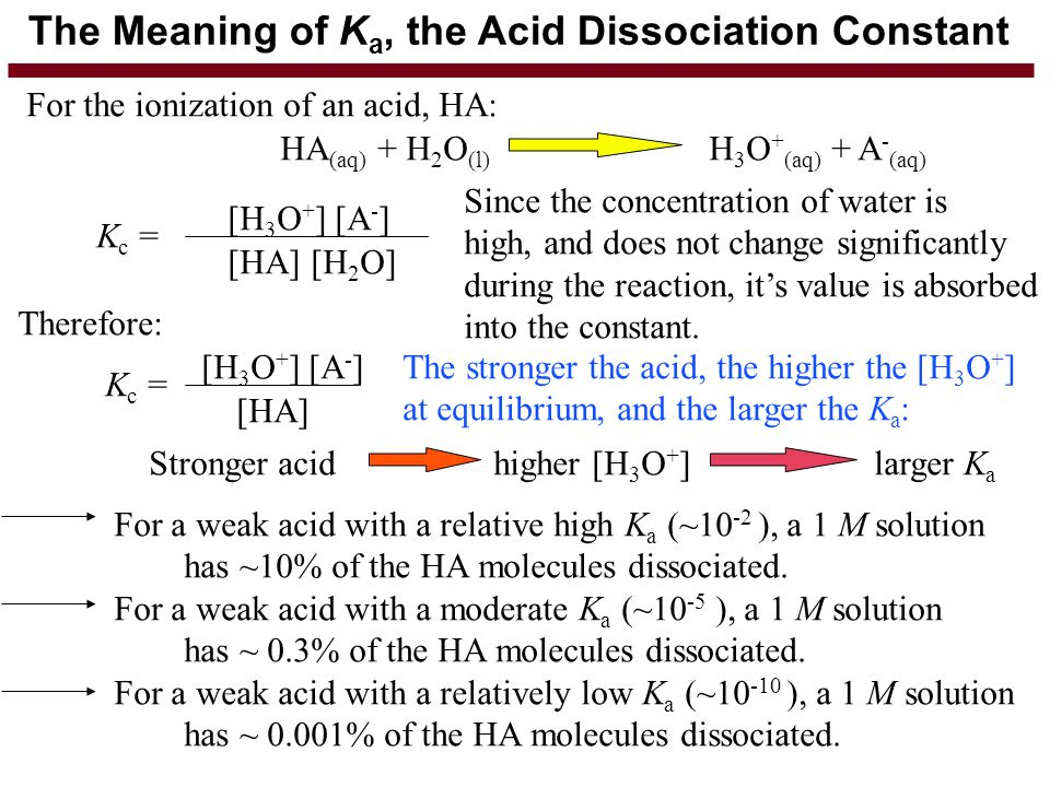 The Meaning of K a, the Acid Dissociation Constant For the ionization of an acid, HA: HA (aq) + H 2 O (l) H 3 O + (aq) + A - (aq) K c = [H 3 O + ] [A