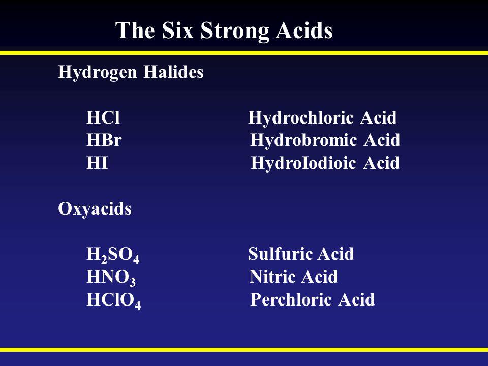 The Six Strong Acids Hydrogen Halides HCl Hydrochloric Acid HBr Hydrobromic Acid HI HydroIodioic Acid Oxyacids H 2 SO 4 Sulfuric Acid HNO 3 Nitric Aci