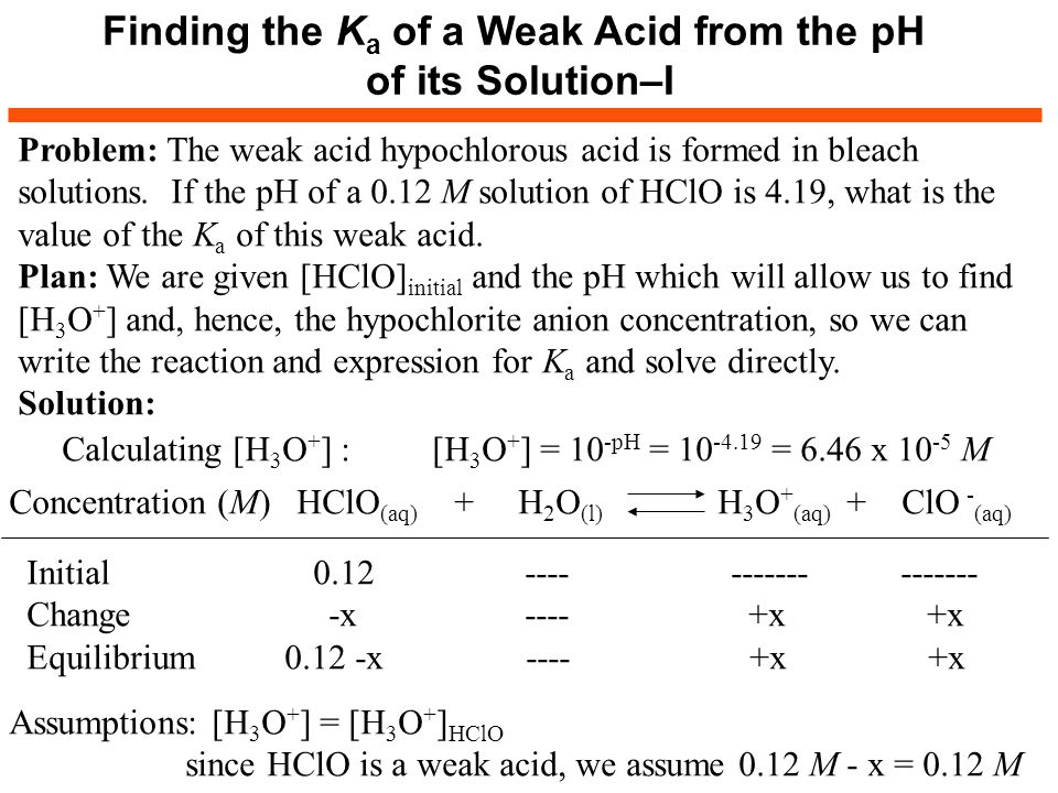 Finding the K a of a Weak Acid from the pH of its Solution–I Problem: The weak acid hypochlorous acid is formed in bleach solutions. If the pH of a 0.