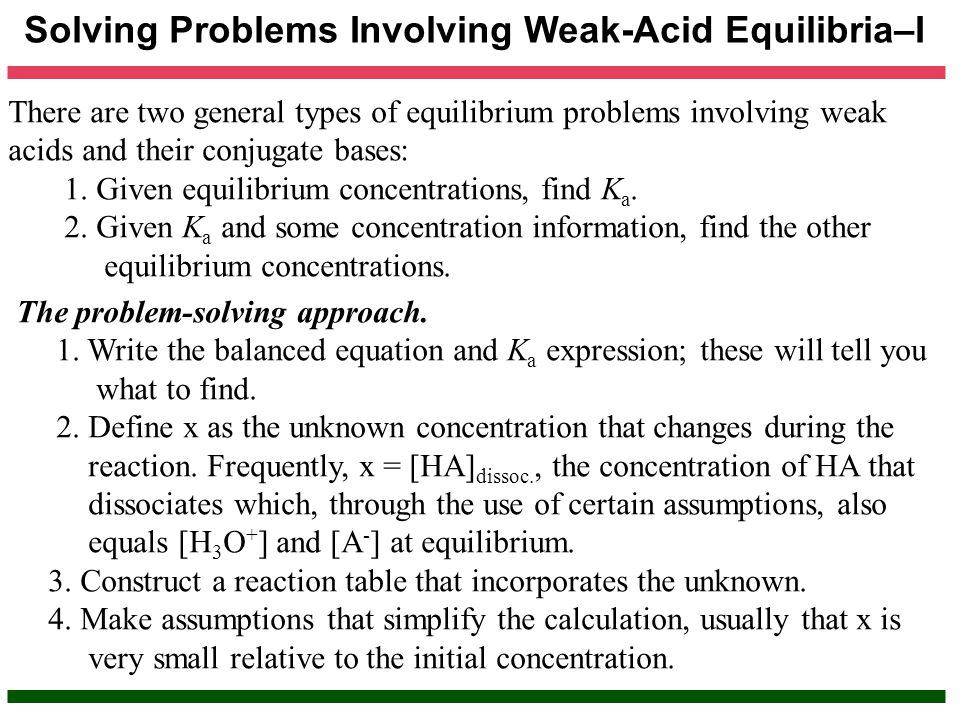 Solving Problems Involving Weak-Acid Equilibria–I The problem-solving approach. 1. Write the balanced equation and K a expression; these will tell you