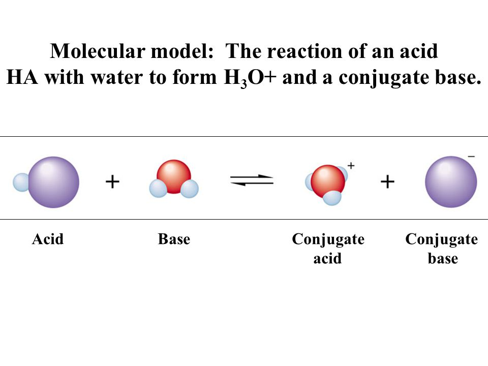 Molecular model: The reaction of an acid HA with water to form H 3 O+ and a conjugate base. Acid Base Conjugate Conjugate acid base