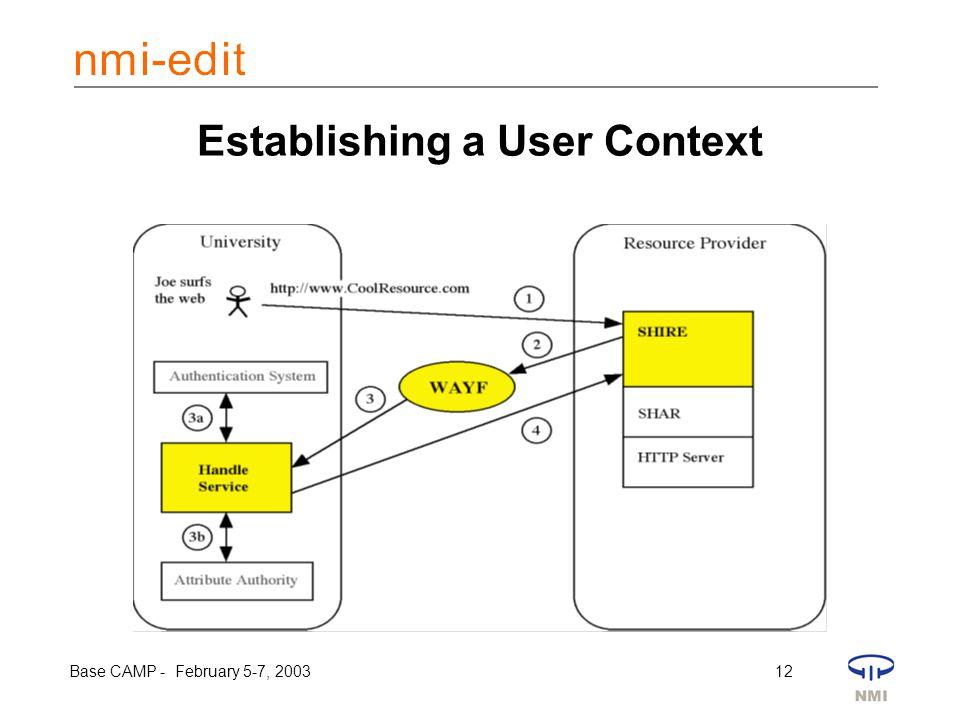 Base CAMP - February 5-7, 2003 12 Establishing a User Context