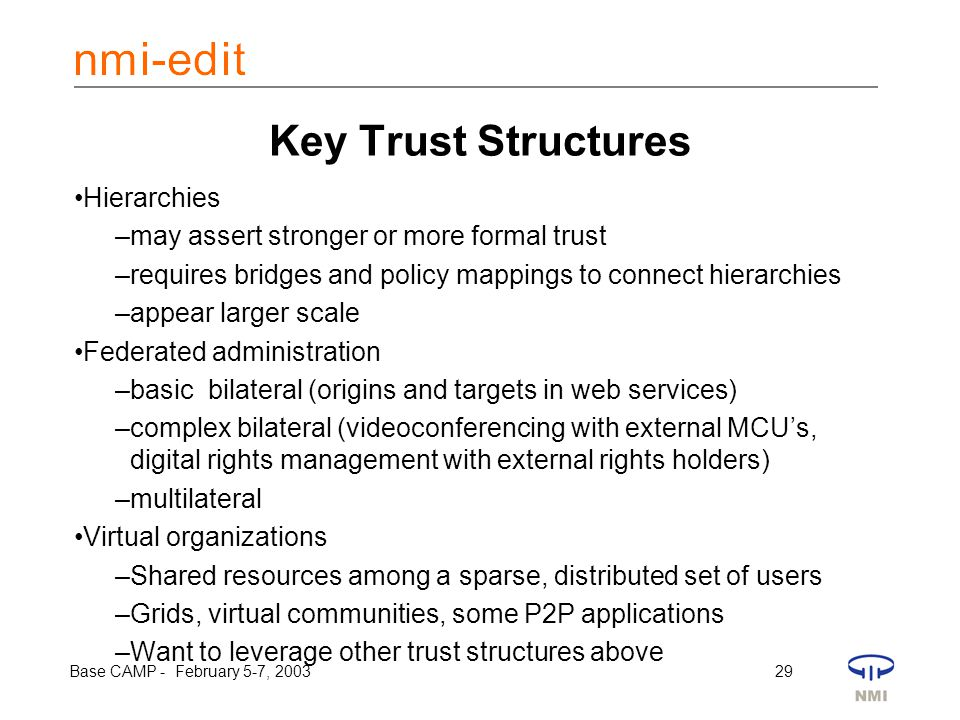 Base CAMP - February 5-7, 2003 29 Key Trust Structures Hierarchies –may assert stronger or more formal trust –requires bridges and policy mappings to