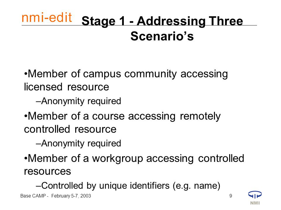 Base CAMP - February 5-7, 2003 9 Stage 1 - Addressing Three Scenario's Member of campus community accessing licensed resource –Anonymity required Member of a course accessing remotely controlled resource –Anonymity required Member of a workgroup accessing controlled resources –Controlled by unique identifiers (e.g.