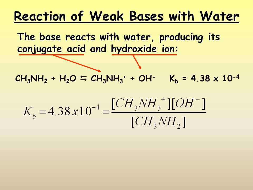 Reaction of Weak Bases with Water The base reacts with water, producing its conjugate acid and hydroxide ion: CH 3 NH 2 + H 2 O  CH 3 NH OH - K b = 4.38 x 10 -4