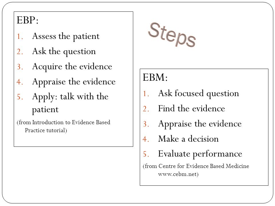 EBP: 1. Assess the patient 2. Ask the question 3. Acquire the evidence 4. Appraise the evidence 5. Apply: talk with the patient (from Introduction to