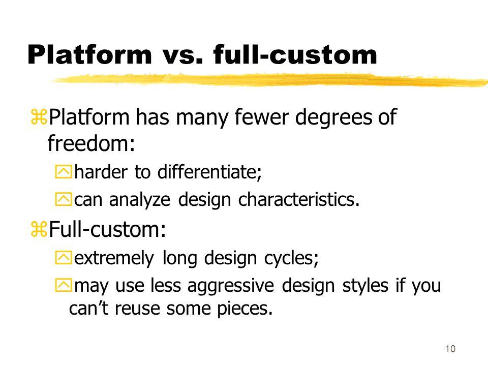10 Platform vs.