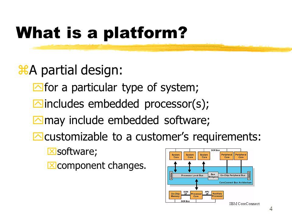 15 Two phases of platform- based design zDesign the platform.
