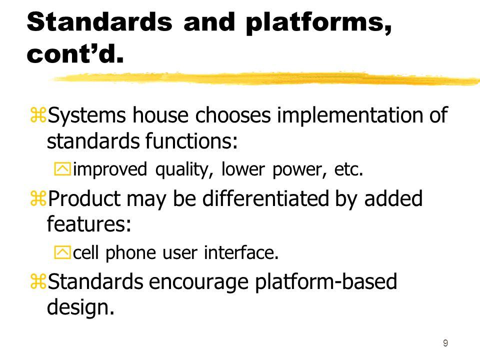 20 Platform use challenges zHow do I understand the platform's design.