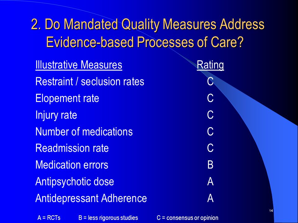 14 2. Do Mandated Quality Measures Address Evidence-based Processes of Care.