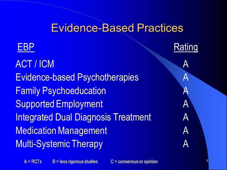3 Evidence-Based Practices EBP Rating ACT / ICMA Evidence-based PsychotherapiesA Family PsychoeducationA Supported EmploymentA Integrated Dual Diagnosis Treatment A Medication Management A Multi-Systemic TherapyA A = RCTsB = less rigorous studiesC = consensus or opinion