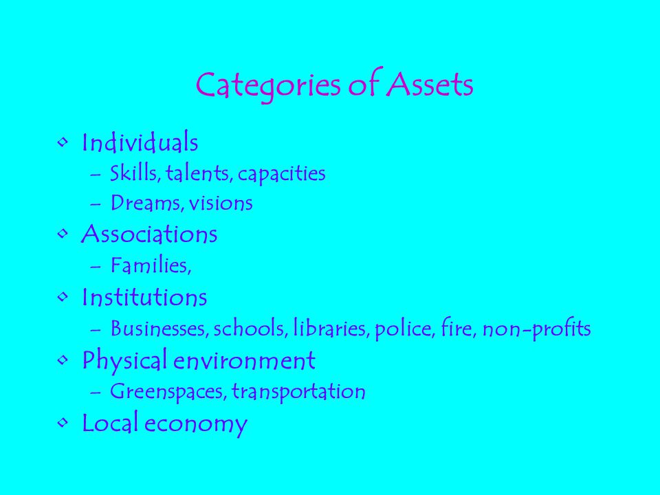 Categories of Assets Individuals –Skills, talents, capacities –Dreams, visions Associations –Families, Institutions –Businesses, schools, libraries, p
