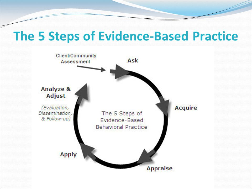 The 5 Steps of Evidence-Based Practice