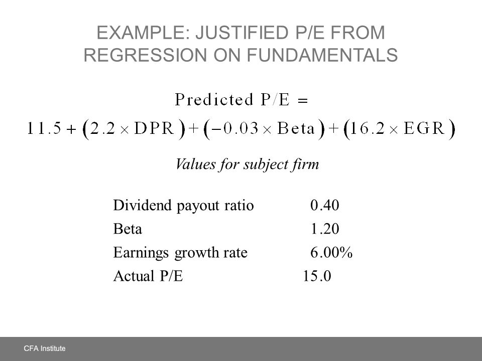 EXAMPLE: JUSTIFIED P/E FROM REGRESSION ON FUNDAMENTALS Values for subject firm Dividend payout ratio 0.40 Beta 1.20 Earnings growth rate6.00% Actual P