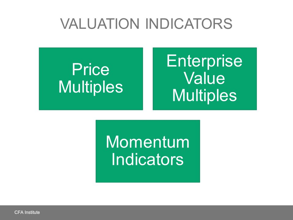 METHODS FOR PRICE & ENTERPRISE VALUE MULTIPLES 1) Method of Comparables Economic rationale is the law of one price 2) Method Based on Forecasted Fundamentals Reflects firm fundamentals and future cash flows Justified Price Multiples Can be determined using either method