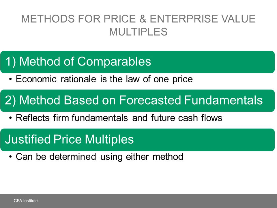 PRICE-TO-CASH-FLOW MULTIPLE DRAWBACKS Cash Flow Can Be Distorted FCFE More Volatile and More Frequently Negative Cash Flow Increasingly Managed by Firms
