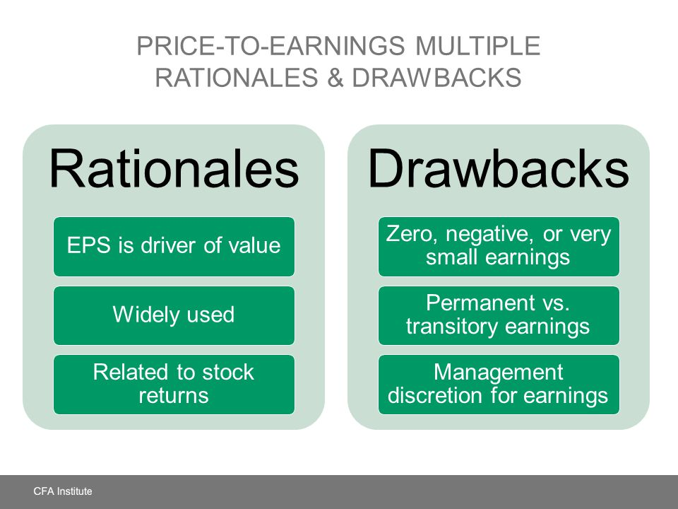 PRICE-TO-EARNINGS MULTIPLE RATIONALES & DRAWBACKS Rationales EPS is driver of valueWidely used Related to stock returns Drawbacks Zero, negative, or v