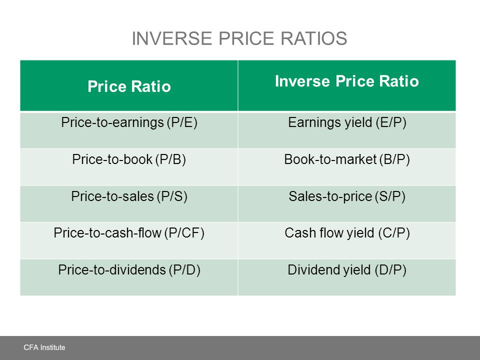 INVERSE PRICE RATIOS Price Ratio Inverse Price Ratio Price-to-earnings (P/E)Earnings yield (E/P) Price-to-book (P/B)Book-to-market (B/P) Price-to-sale