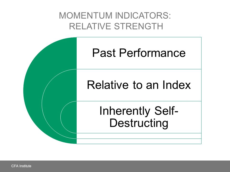 MOMENTUM INDICATORS: RELATIVE STRENGTH Past Performance Relative to an Index Inherently Self- Destructing