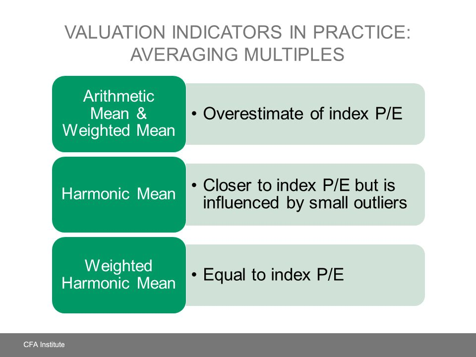 VALUATION INDICATORS IN PRACTICE: AVERAGING MULTIPLES Overestimate of index P/E Arithmetic Mean & Weighted Mean Closer to index P/E but is influenced