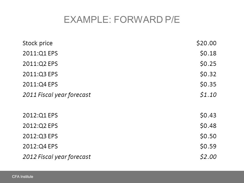 SUMMARY Method of comparables Method based on forecasted fundamentals Price & Enterprise Value Multiples Rationales: EPS  Driver of value; widely used; related to stock returns Drawbacks: Zero, negative, or very small earnings; transitory components; management discretion for earnings Trailing and forward P/Es Price-to-Earnings Rationales & Drawbacks