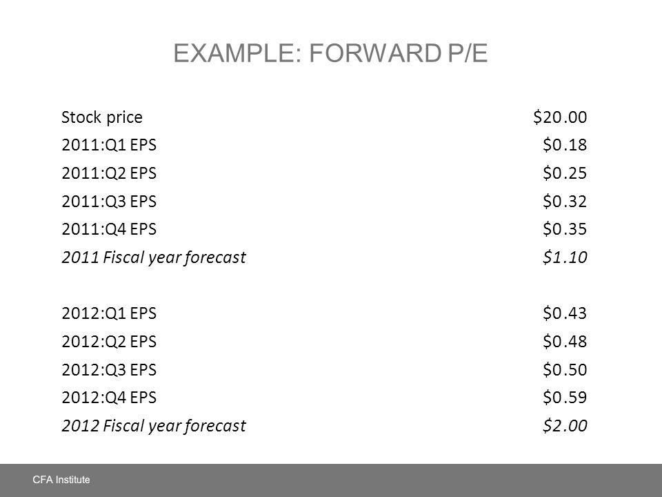 EXAMPLE: FORWARD P/E