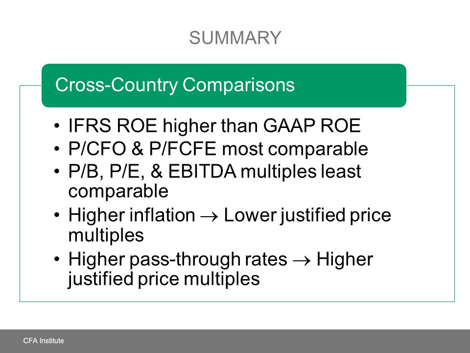 SUMMARY IFRS ROE higher than GAAP ROE P/CFO & P/FCFE most comparable P/B, P/E, & EBITDA multiples least comparable Higher inflation  Lower justified