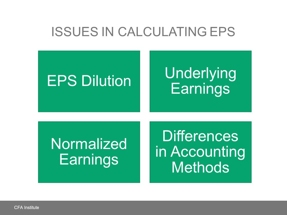 ISSUES IN CALCULATING EPS EPS Dilution Underlying Earnings Normalized Earnings Differences in Accounting Methods