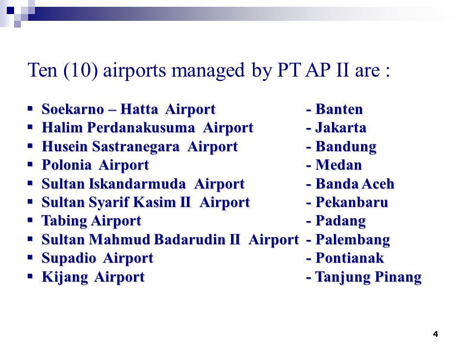 4 Ten (10) airports managed by PT AP II are :  Soekarno – Hatta Airport - Banten  Halim Perdanakusuma Airport - Jakarta  Husein Sastranegara Airport - Bandung  Polonia Airport - Medan  Sultan Iskandarmuda Airport - Banda Aceh  Sultan Syarif Kasim II Airport - Pekanbaru  Tabing Airport - Padang  Sultan Mahmud Badarudin II Airport- Palembang  Supadio Airport - Pontianak  Kijang Airport - Tanjung Pinang