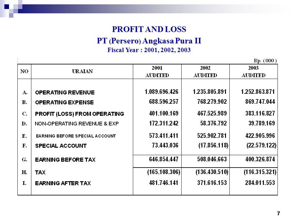 7 PROFIT AND LOSS PT ( Persero ) Angkasa Pura II Fiscal Year : 2001, 2002, 2003