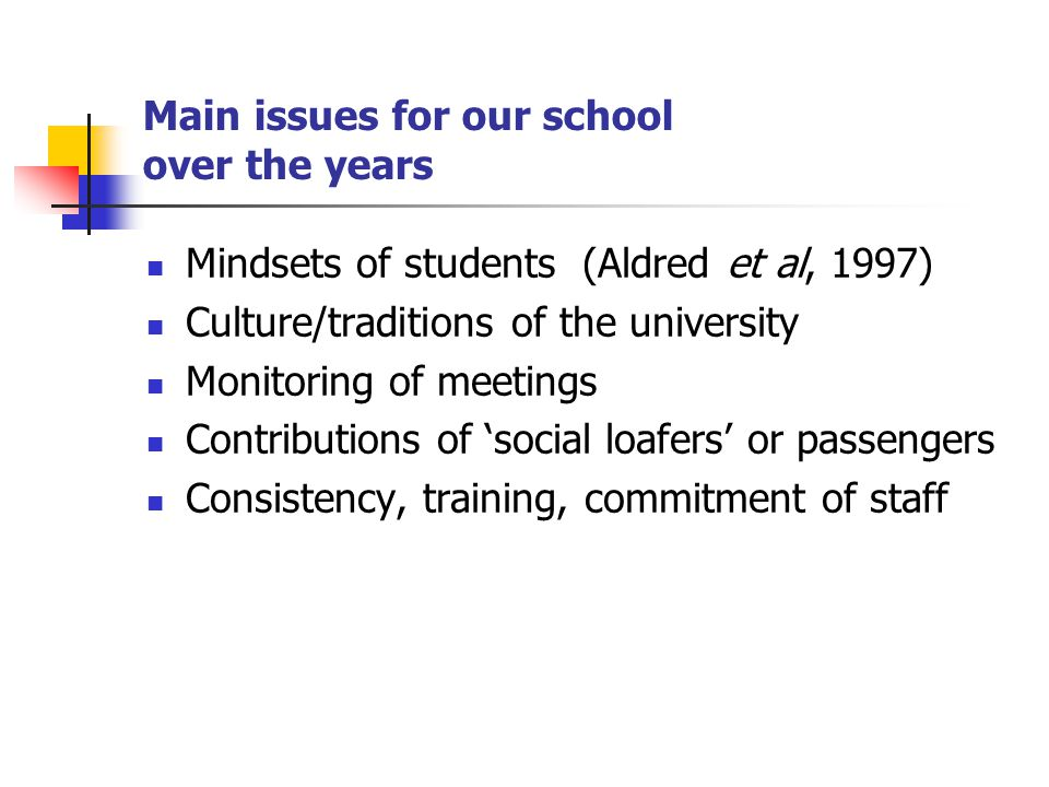 Main issues for our school over the years Mindsets of students (Aldred et al, 1997) Culture/traditions of the university Monitoring of meetings Contributions of 'social loafers' or passengers Consistency, training, commitment of staff