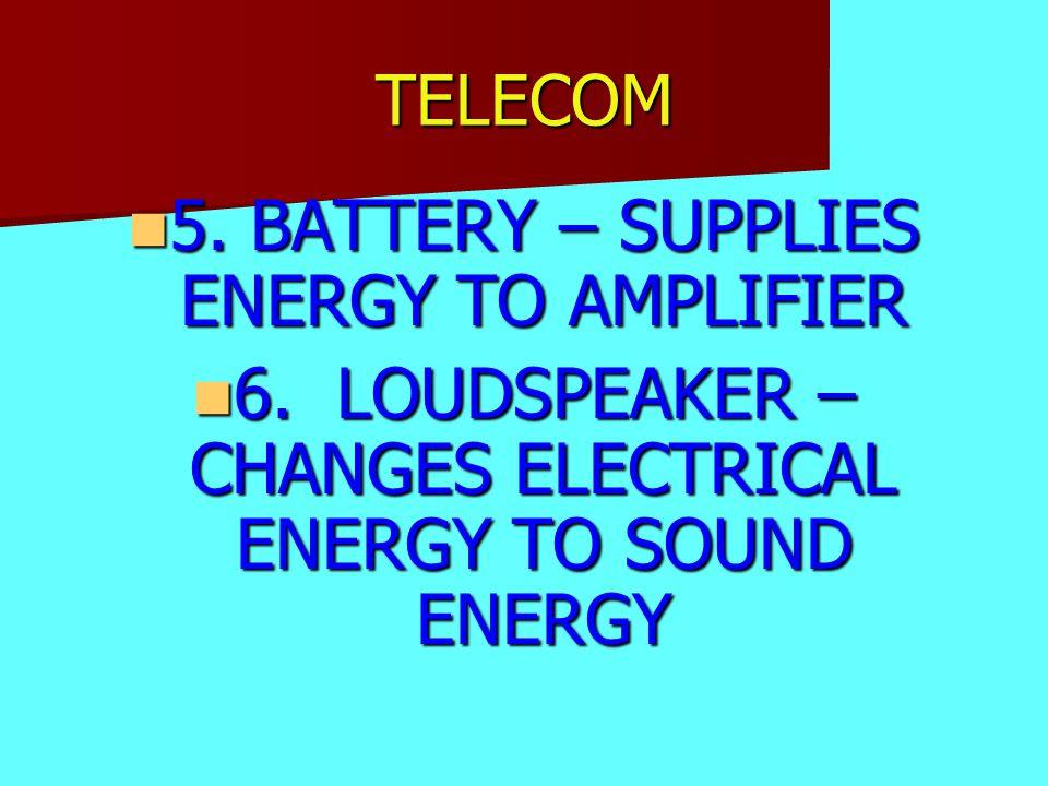 TELECOM 5. BATTERY – SUPPLIES ENERGY TO AMPLIFIER 5.