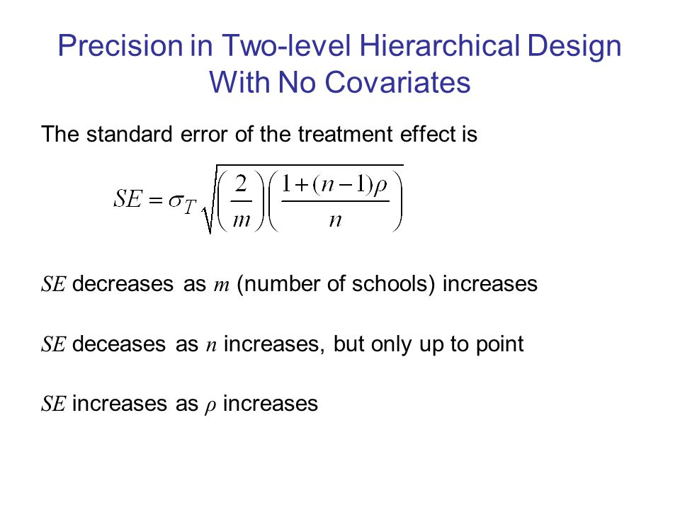 Precision in Two-level Hierarchical Design With No Covariates The standard error of the treatment effect is SE decreases as m (number of schools) increases SE deceases as n increases, but only up to point SE increases as ρ increases