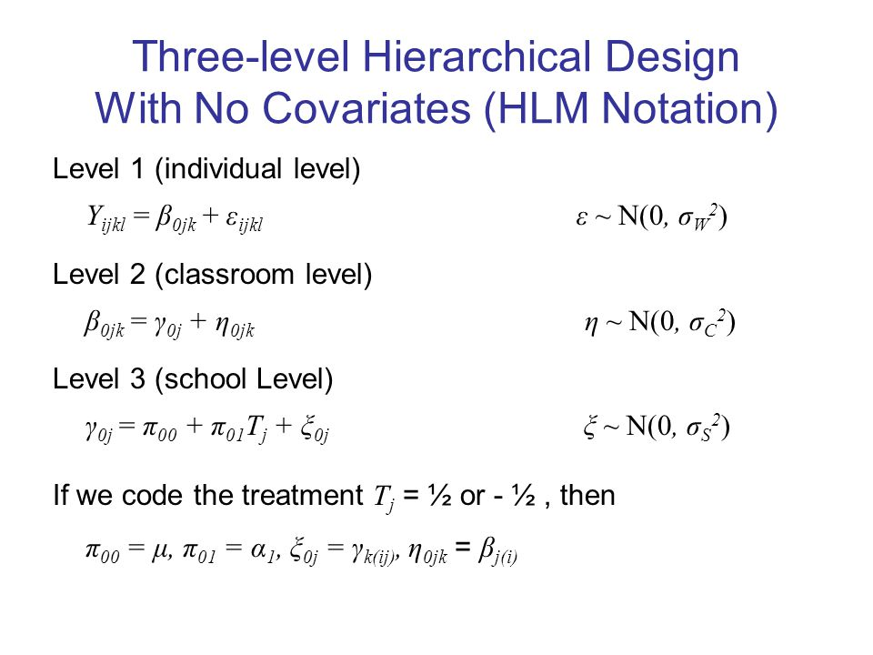Three-level Hierarchical Design With No Covariates (HLM Notation) Level 1 (individual level) Y ijkl = β 0jk + ε ijkl ε ~ N(0, σ W 2 ) Level 2 (classroom level) β 0jk = γ 0j + η 0jk η ~ N(0, σ C 2 ) Level 3 (school Level) γ 0j = π 00 + π 01 T j + ξ 0j ξ ~ N(0, σ S 2 ) If we code the treatment T j = ½ or - ½, then π 00 = μ, π 01 = α 1, ξ 0j = γ k(ij), η 0jk = β j(i)