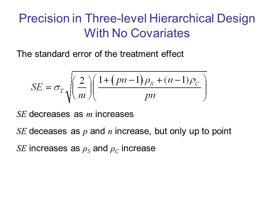 Precision in Three-level Hierarchical Design With No Covariates The standard error of the treatment effect SE decreases as m increases SE deceases as p and n increase, but only up to point SE increases as ρ S and ρ C increase