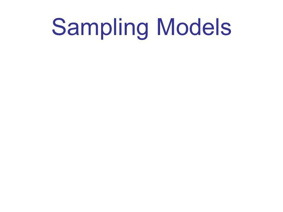 Sampling Models