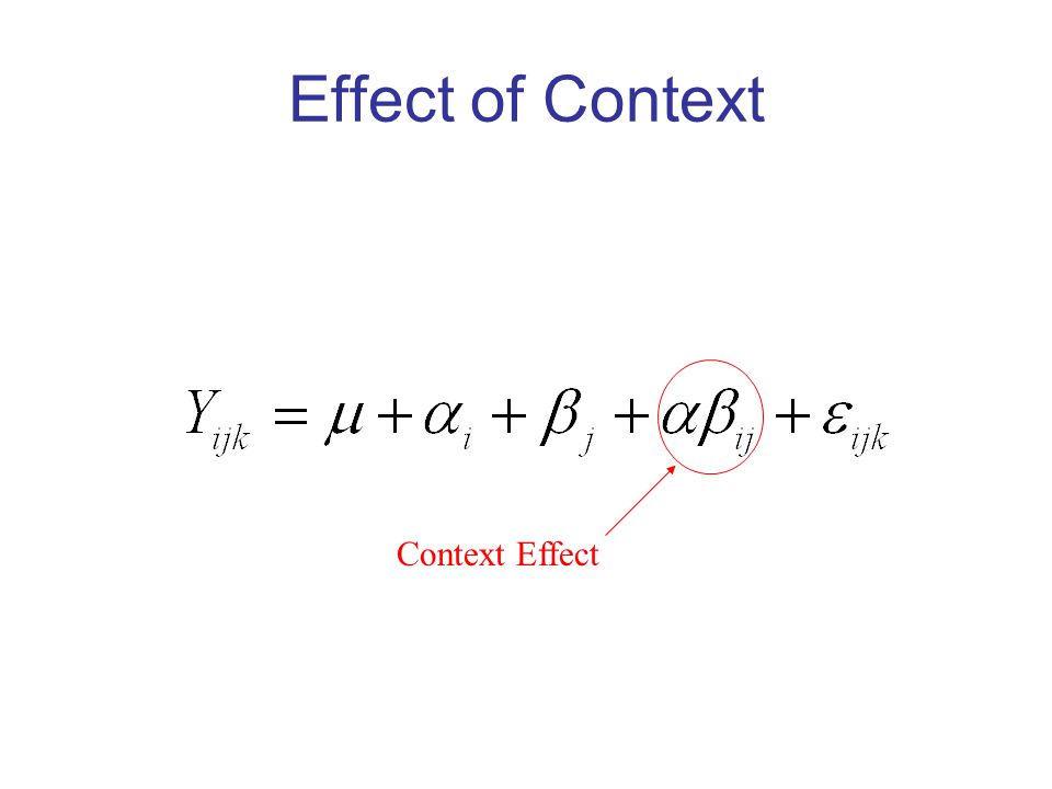 Effect of Context Context Effect