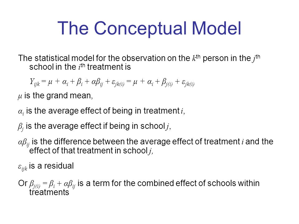 The Conceptual Model The statistical model for the observation on the k th person in the j th school in the i th treatment is Y ijk = μ + α i + β i + αβ ij + ε jk(i) = μ + α i + β j(i) + ε jk(i) μ is the grand mean, α i is the average effect of being in treatment i, β j is the average effect if being in school j, αβ ij is the difference between the average effect of treatment i and the effect of that treatment in school j, ε ijk is a residual Or β j(i) = β i + αβ ij is a term for the combined effect of schools within treatments
