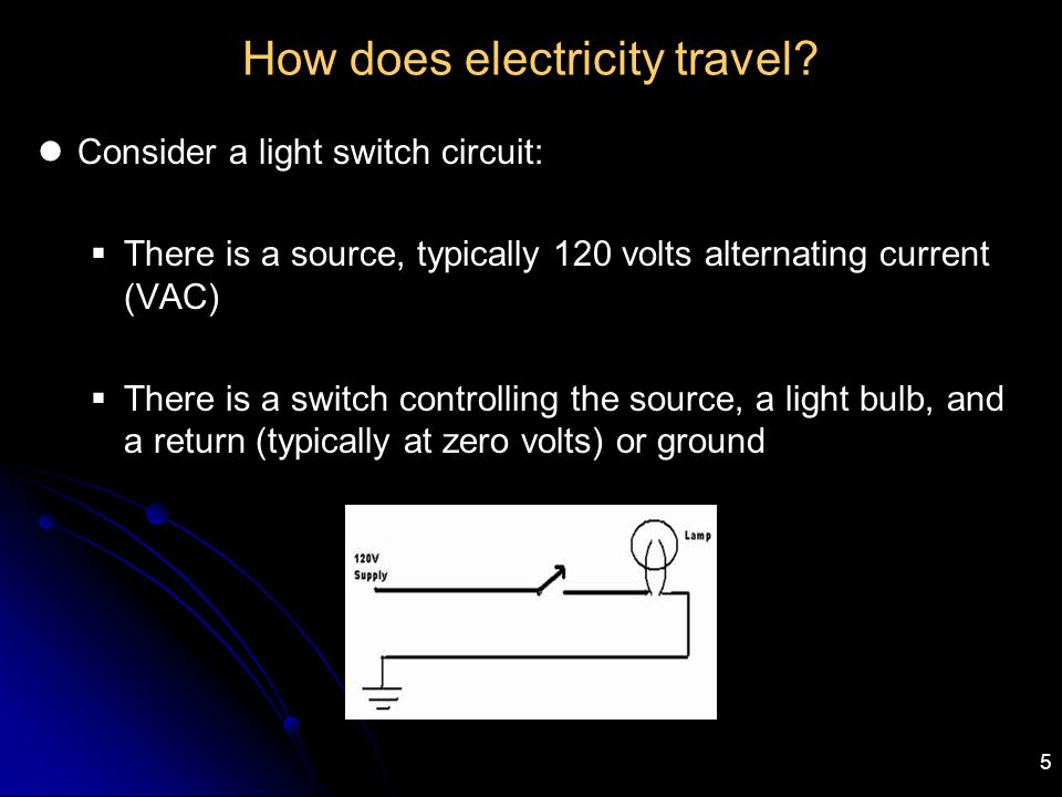 6 How does electricity travel.