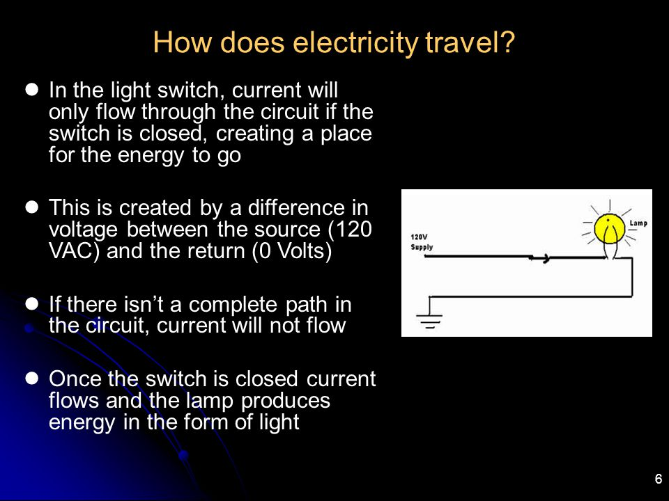 6 How does electricity travel? In the light switch, current will only flow through the circuit if the switch is closed, creating a place for the energ