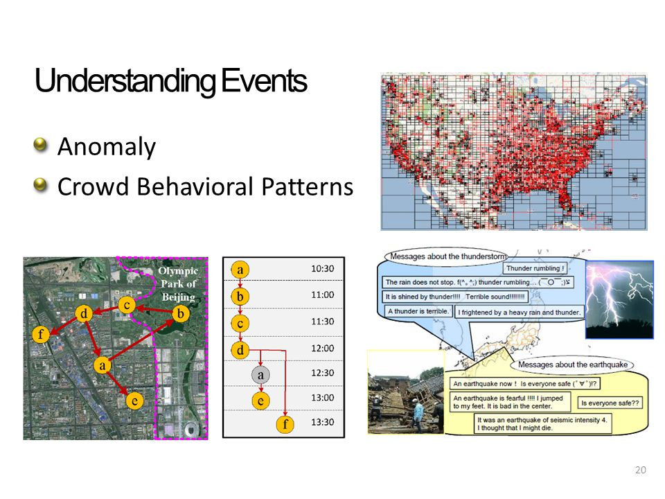 Understanding Events Anomaly Crowd Behavioral Patterns 20